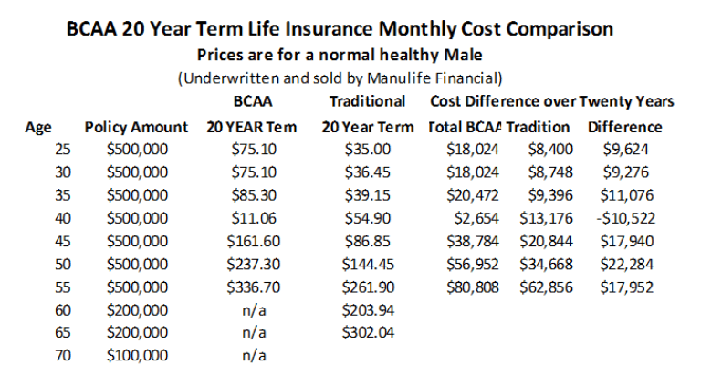 BCAA_Term_Life_Insurance_-_20_year